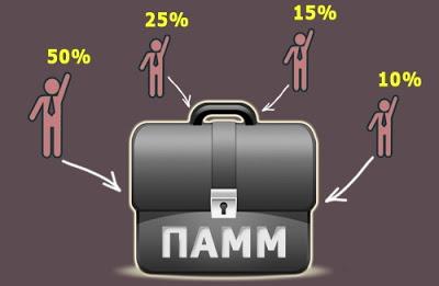 ПАММ портфель