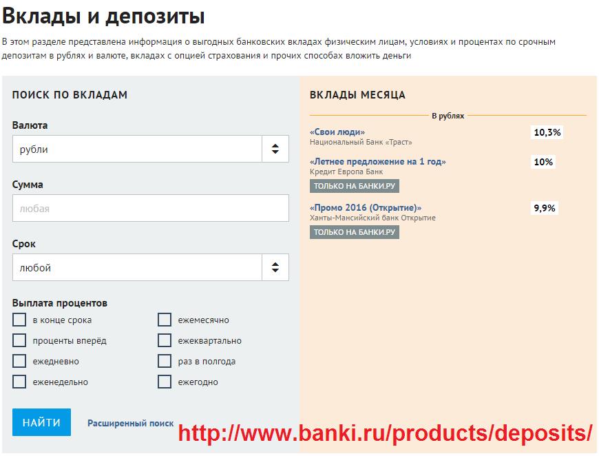 Процентные ставки в России