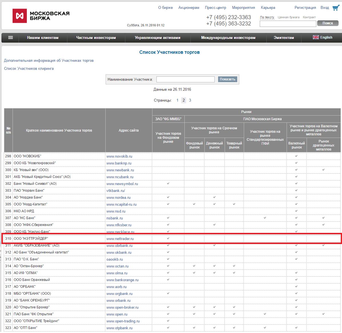 Nettrader на Московской бирже: