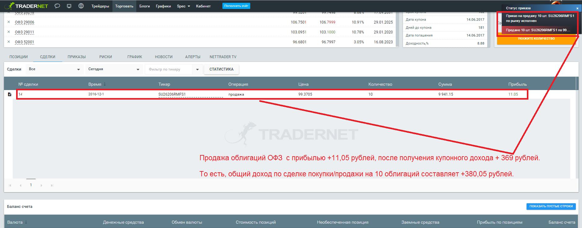 погашение облигаций ОФЗ