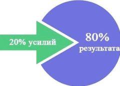 Правило 80/20 - принцип Парето. Закон Парето