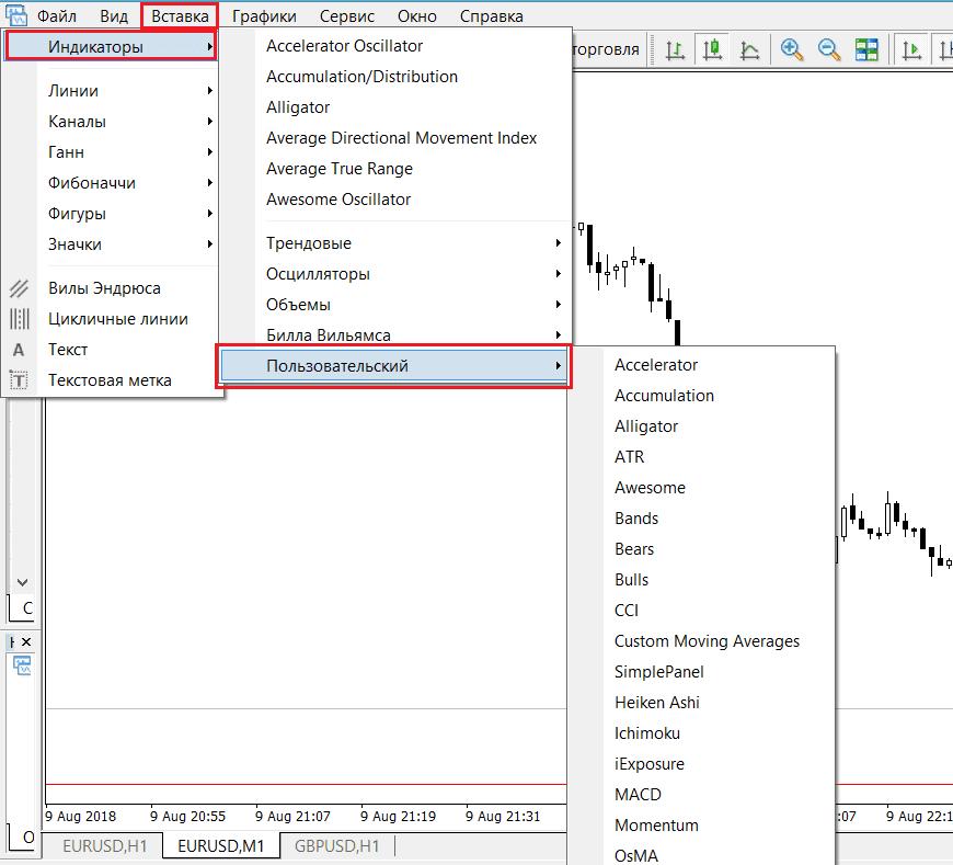 Выбор индикатора в торговой платформе