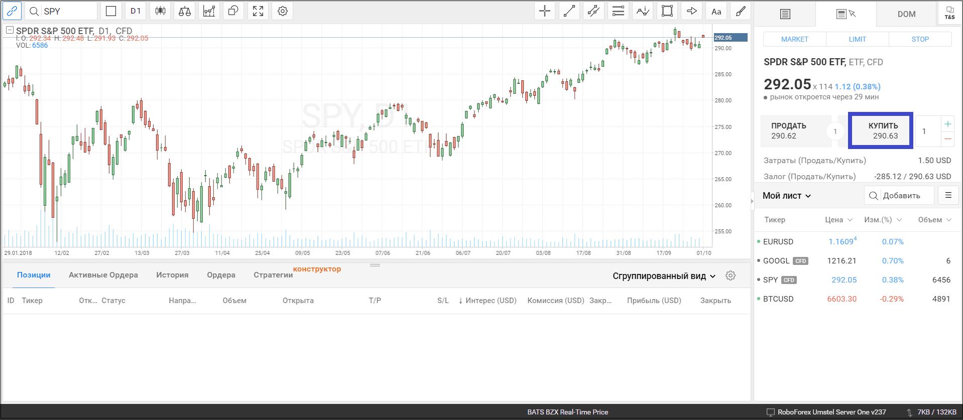 Покупка ETF-фонда SPY