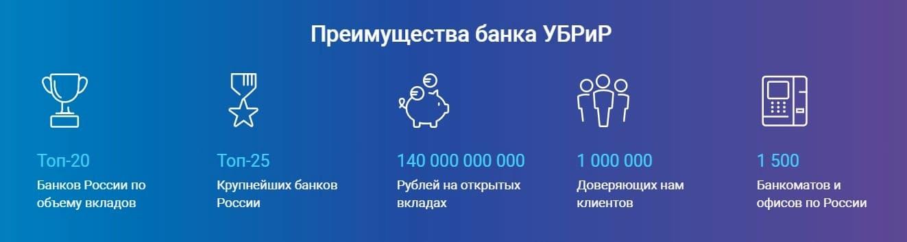 Преимущества банка УБРиР